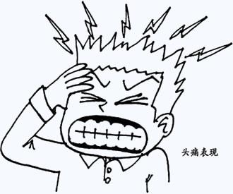 头 痛 - conghong1982@126的日志 - 网易博客