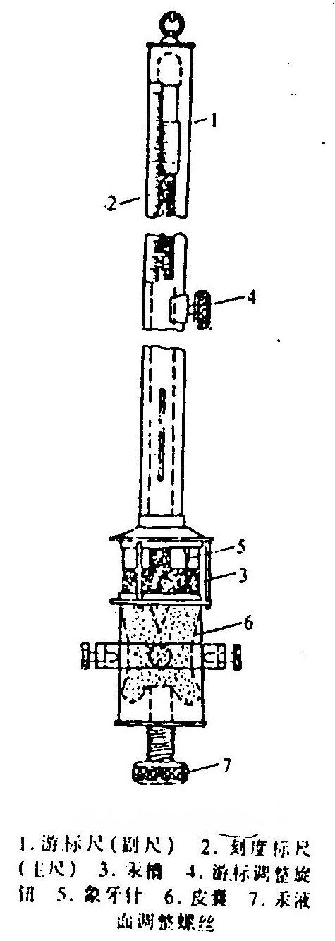 定槽水银气压表图片