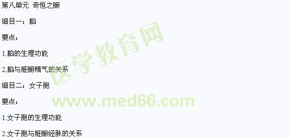 2013年中医助理医师《中医基础理论》考试大纲