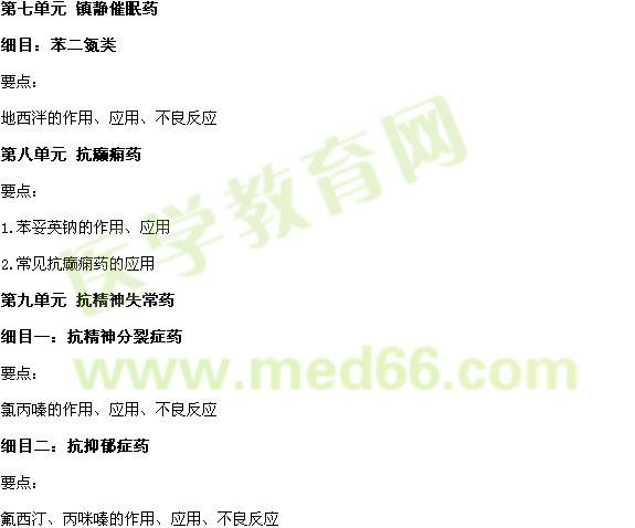 2015中西医助理医师考试大纲 药理学