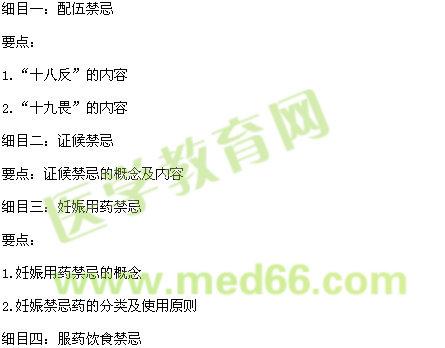 2017中西医执业医师《中药学》考试大纲下载