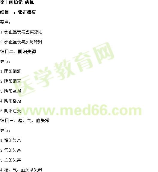 2015年中西医执业助理医师考试大纲