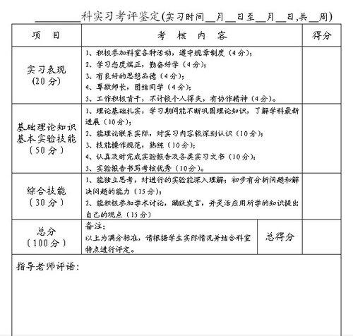 医学生实习鉴定表_药学鉴定表_医学教育网