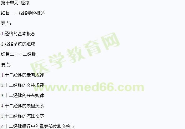 2017中医执业医师《中医基础理论》考试大纲