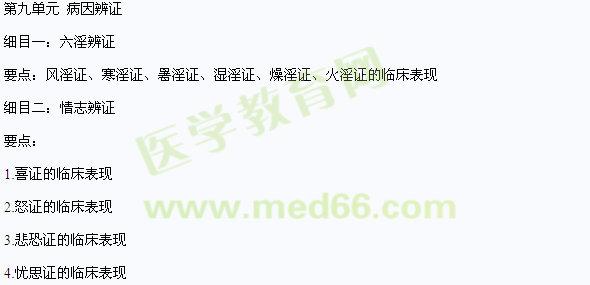 2017年中医执业医师考试大纲-《中医基础理论》