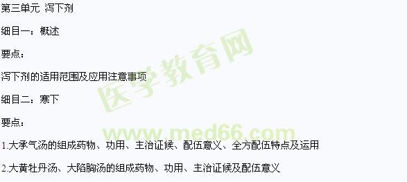 2017年中医执业医师《方剂学》考试大纲下载