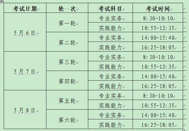 广西北海2017年护士资格考试报名时间通知