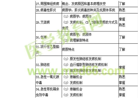 电路 电路图 电子 设计 素材 原理图 549_392