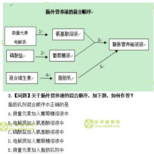 【解答】肠外营养液的混合顺序:(1)微量元素和电解质加到氨基酸