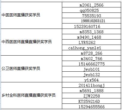 胜博发娱乐官方指定唯一入口注册登录游戏_2018年胜博发资格考试入学测试讲解直播课(有抽奖)