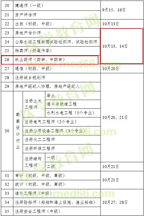 sbf_胜博发_胜博发娱乐_胜博发手机登录注册_2018年执业药师考试时间确定为10月13、14日举行