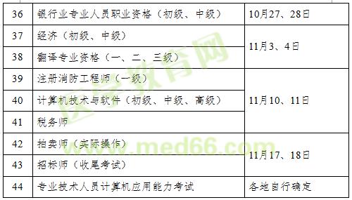 胜博发娱乐官方指定唯一入口注册登录游戏_2018年执业药师考试时间确定为10月13、14日举行