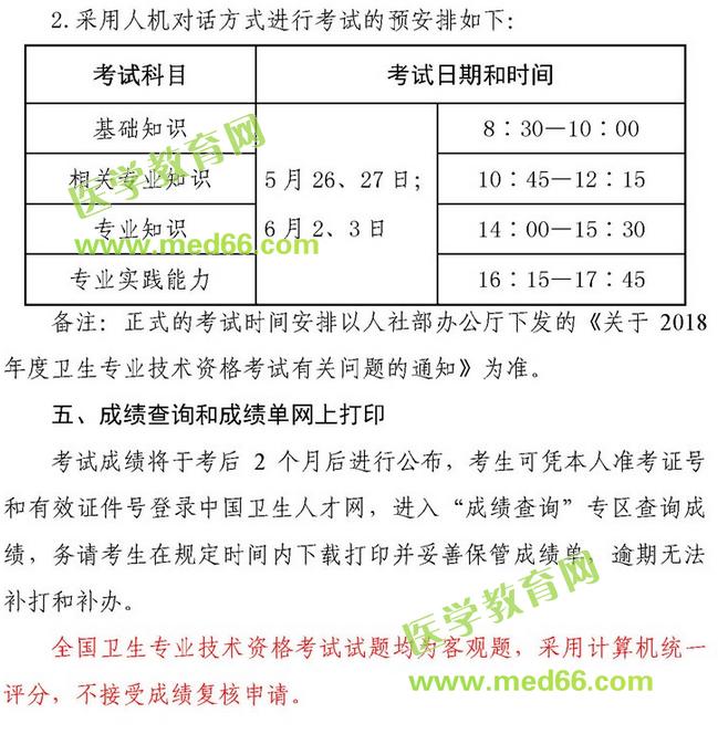天津卫生人才网考试_中国卫生人才网2018年卫生资格考试报名安排等考生须知_医学教育网