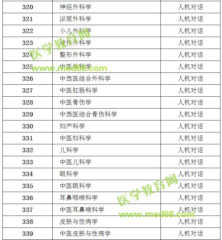 胜博发娱乐官方指定唯一入口注册登录游戏_2018年卫生专业技术资格考试专业目录及考试方式