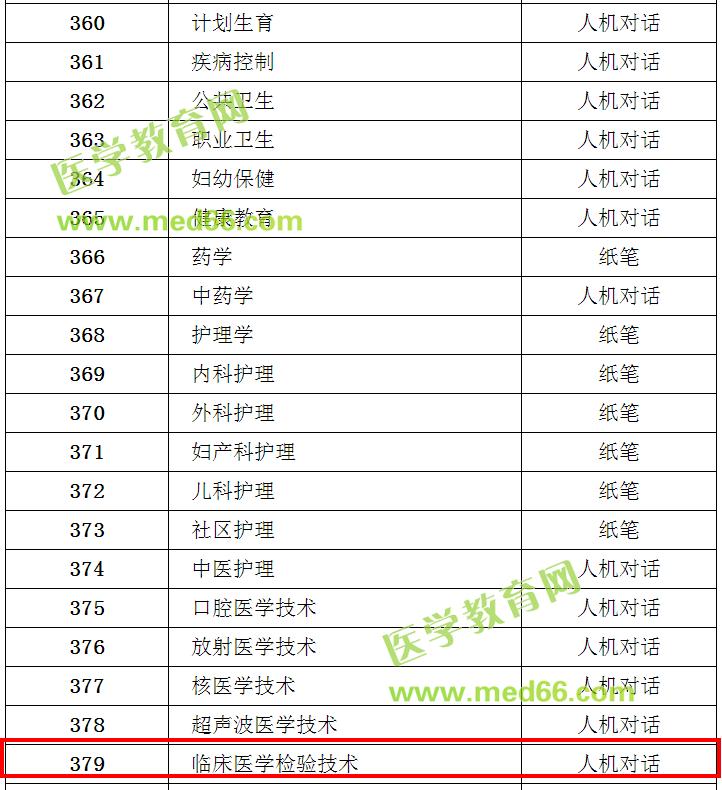 胜博发娱乐官方指定唯一入口注册登录游戏_【官方】2018年卫生专业技术资格考试方式