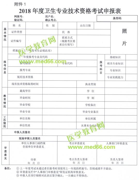 sbf_胜博发_胜博发娱乐_胜博发手机登录注册_2018年卫生专业技术资格考试申报表