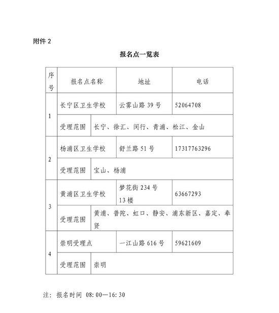 上海市2018年全国护士执业资格考试报名时间