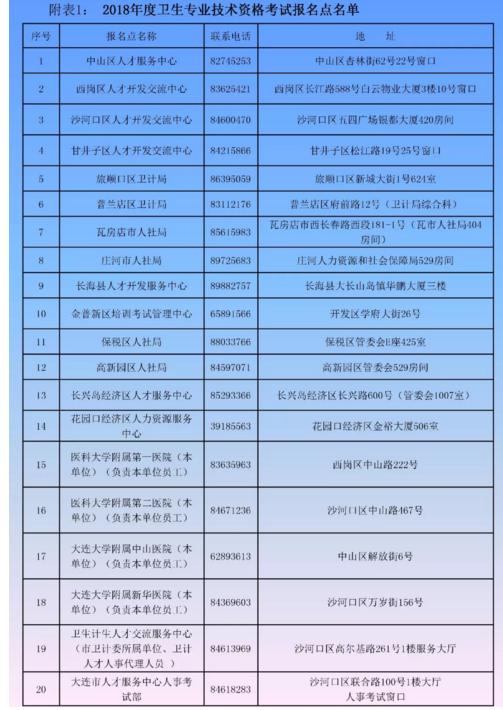 考生须于规定时间内自行登录中国卫生人才网下载打印成绩单,并请妥善