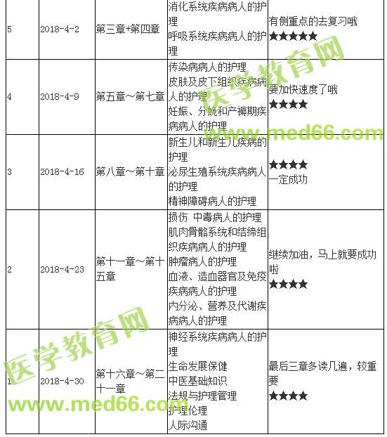 胜博发娱乐官方指定唯一入口注册登录游戏_2018年护士执业资格考试学习计划