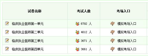 2018年临床执业/助理医师考试笔试模拟题下载(word)