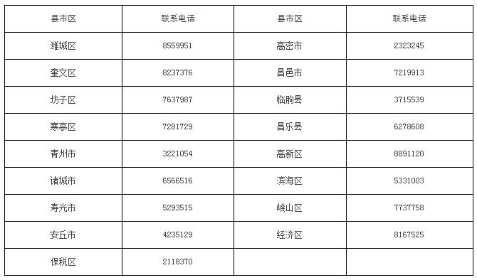 山东潍坊市2017年澳门金沙网上娱乐证书领取通知