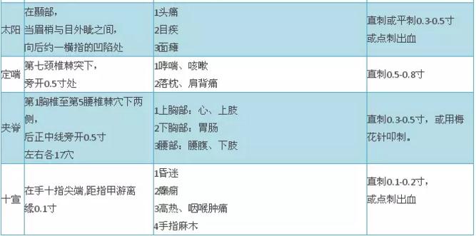 中医执业医师资格考试图片