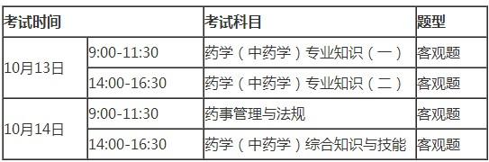 深圳执业药师考点_长沙执业药师考点_武汉执业药师考点