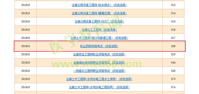 中国人事考试网2018年执业药师准考证打印入口于9月30日正式开通