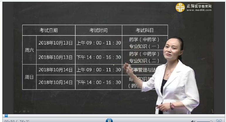 【免费直播】11月9日钱韵文独家讲解2019年执业药师全年复习规划