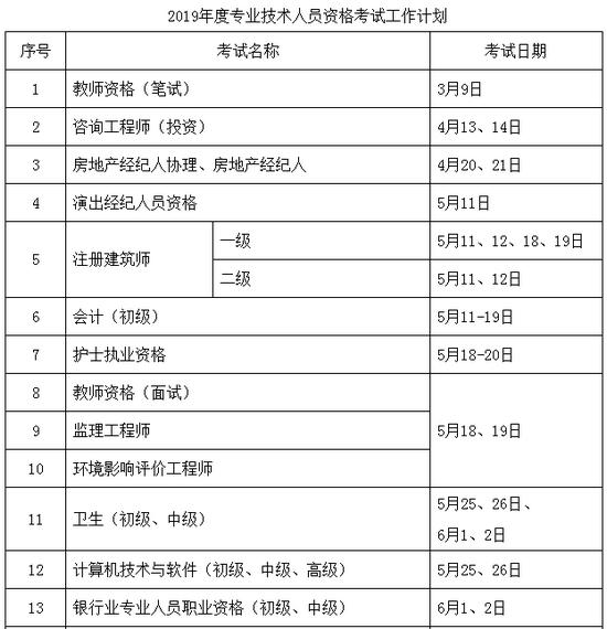 2019年执业药师考试时间确定为10月26、27日举行