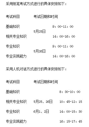 卫生资格考试考试时间