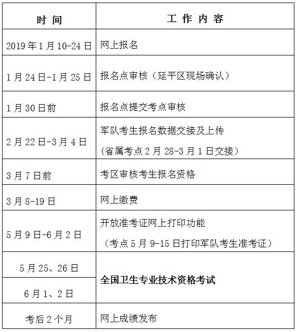 2019年卫生专业技术资格考试南平考点工作安排表