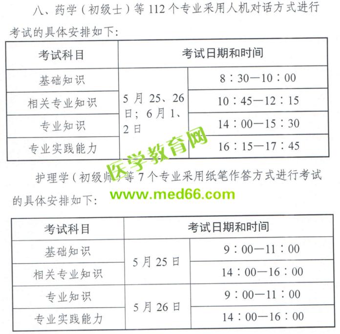 考试时间 卫生资格
