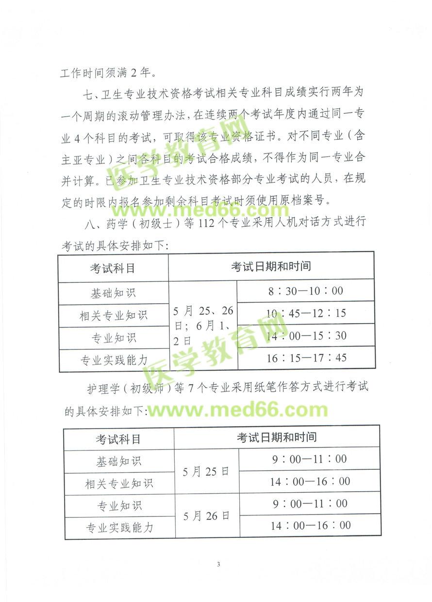 天津卫生人才网考试_中国卫生人才网:2019年卫生专业技术资格考试通知 有重大变化!