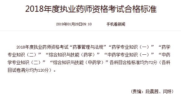 2019年河北执业药师合格分数线公布