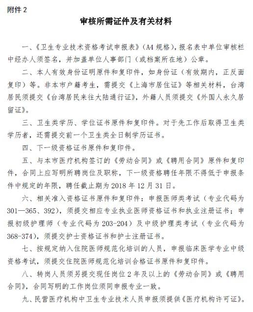 上海考点2019年卫生资格考试现场确认资料