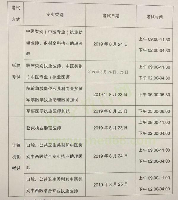 武汉2019年医师资格现场审核