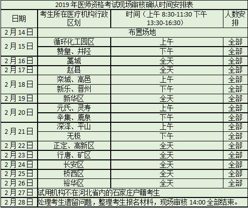 石家庄医师资格考试现场审核确认时间安排表