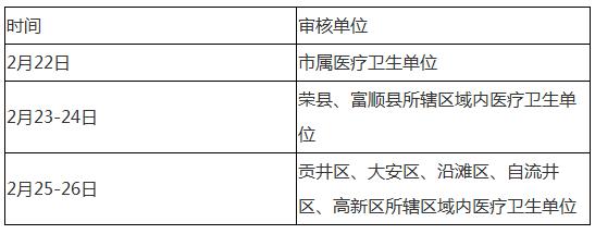 今年自贡执业医师考试时间_2020执业医考试时间
