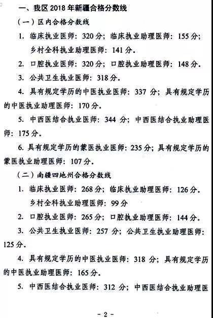 新疆2018年医师资格考试医学综合笔试合格分数线省线