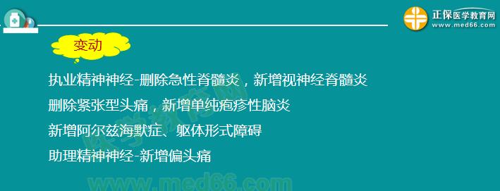 2019临床执业医师笔试考试大纲