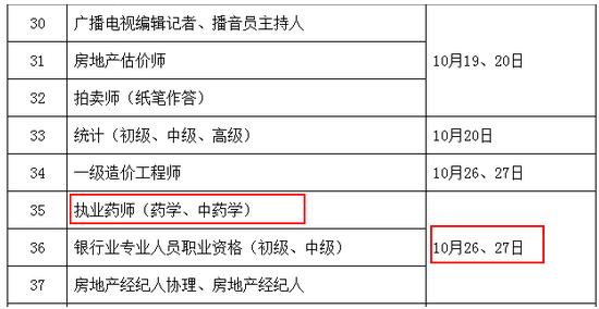 浙江执业药师考试时间图片