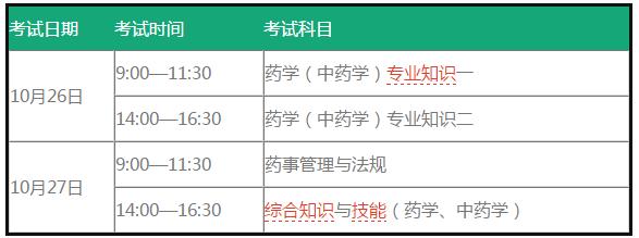 浙江执业药师报名时间图片