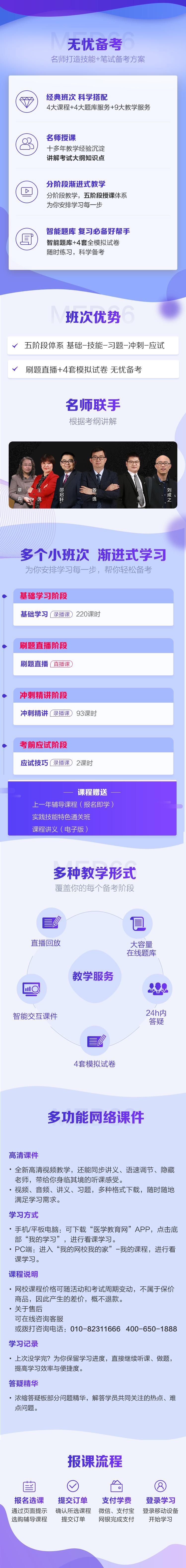 医学教育网中医执业医师无忧实验班