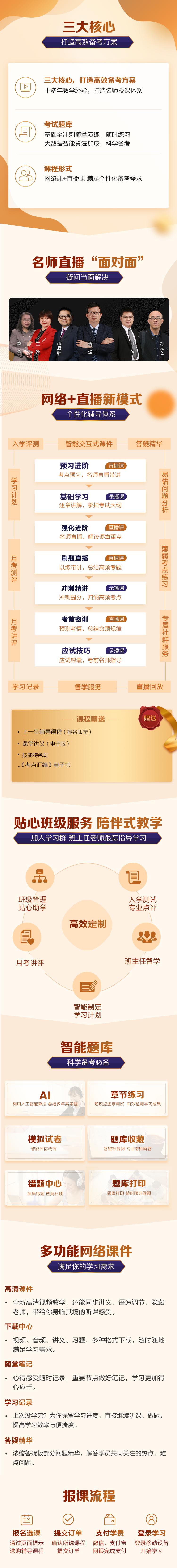 医学教育网中医执业医师高效定制班