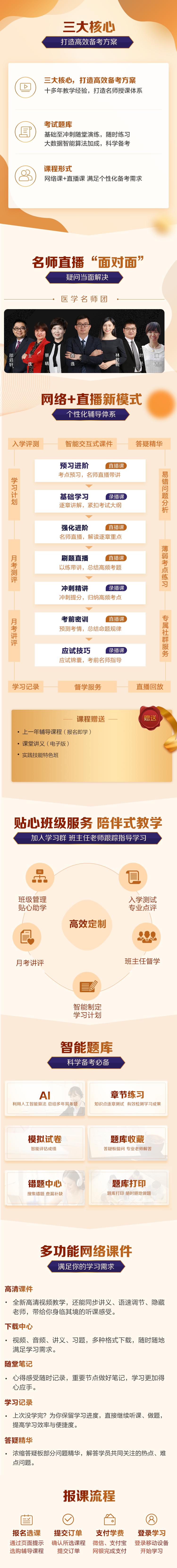 医学教育网中西医执业医师高效定制班