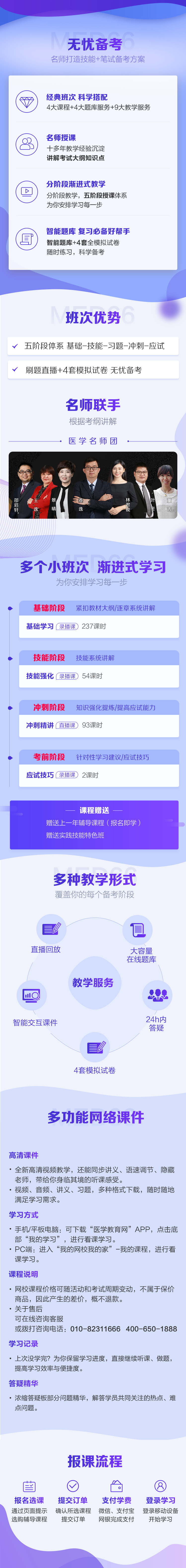 医学教育网中西医执业医师无忧实验班