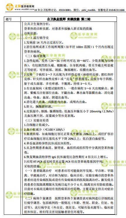 2019年公卫医师实践技能试题