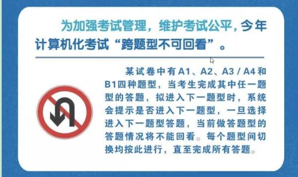 2019中西医执业医师考试题难吗?