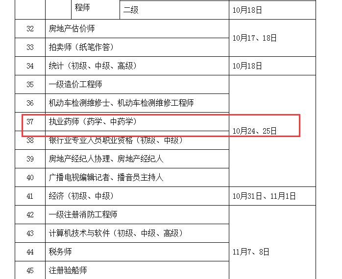 2018年报考执业药师一定要提供社保证明吗 北京中公教育